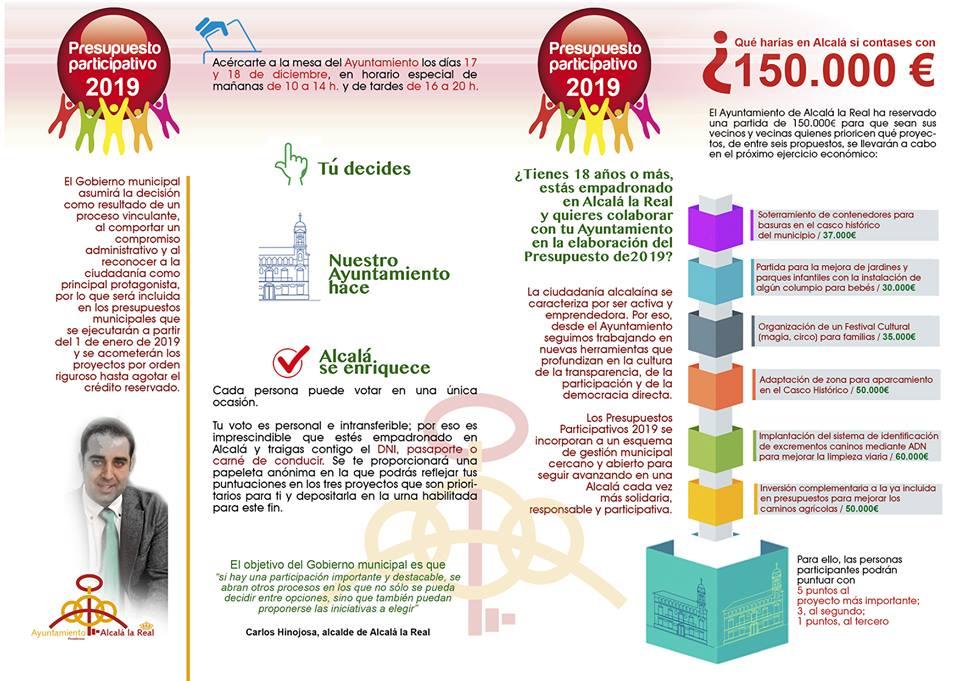 Imagen de la noticia Presupuestos participativos Alcalá la Real