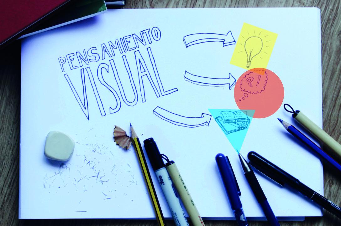 Imagen de la meotodología Visual Thinking